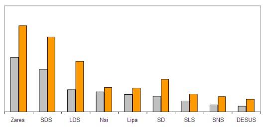 stats-alexa4.jpg