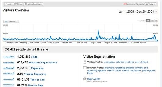 statistika-obiska-bloga-02.jpg