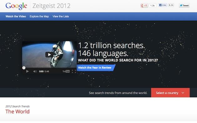 google_zaitgeist