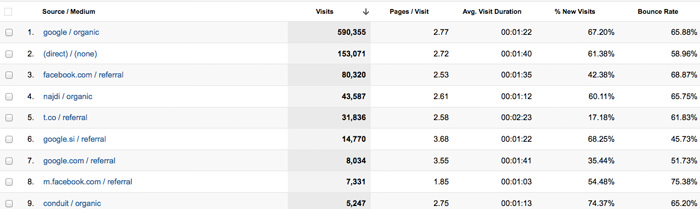 statistika2012_2