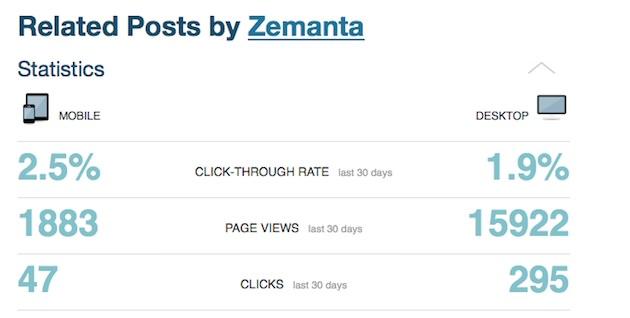 related_zemanta