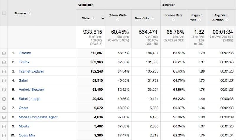 analytics2013_1