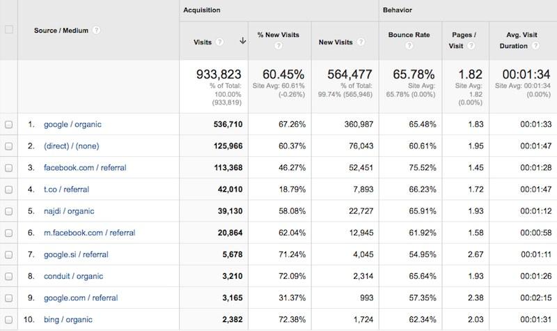 analytics2013_2