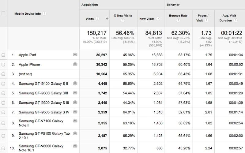 analytics2013_3