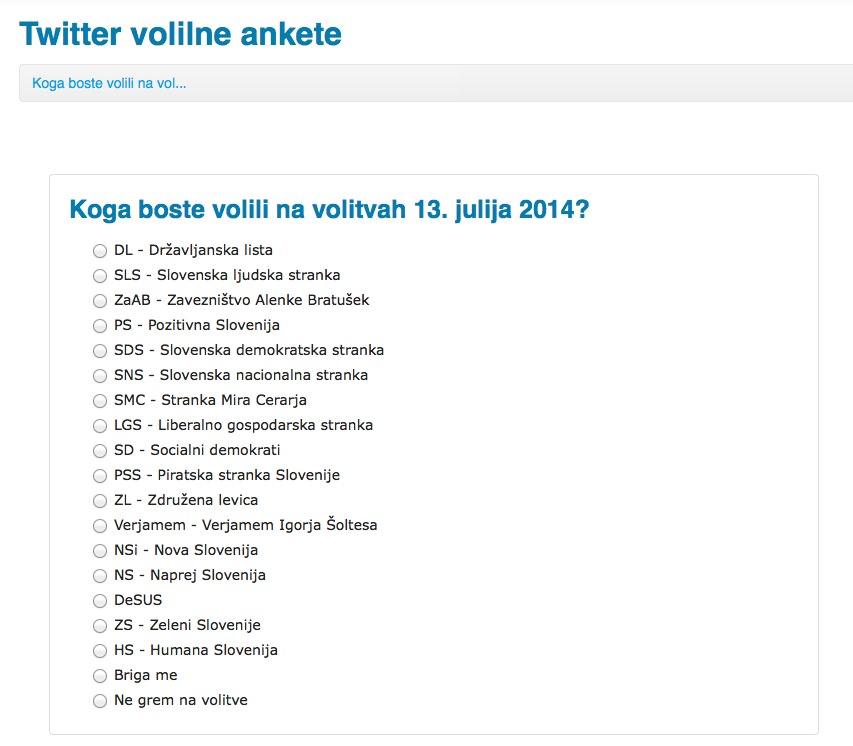 twitter_volilna_anketa