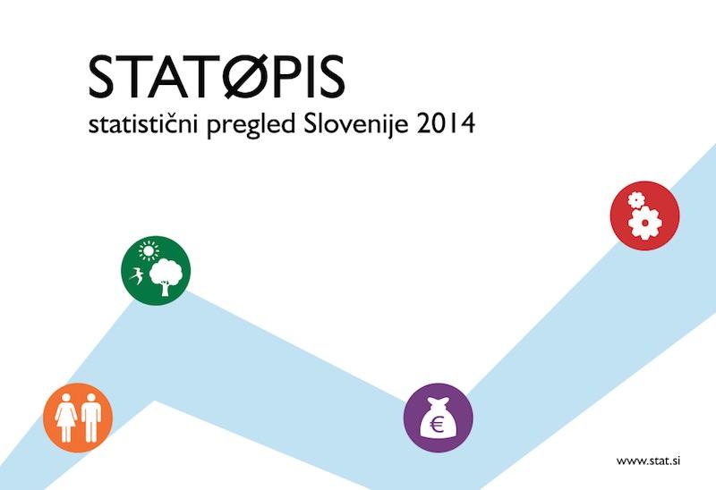 Statistični pregled Slovenije 2014 - Statøpis