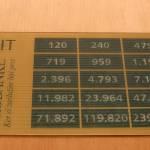 Euro kalkulator 1