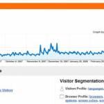 had blog praznuje tri leta - had blog since 2005 2