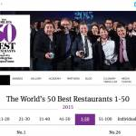 top_restaurants