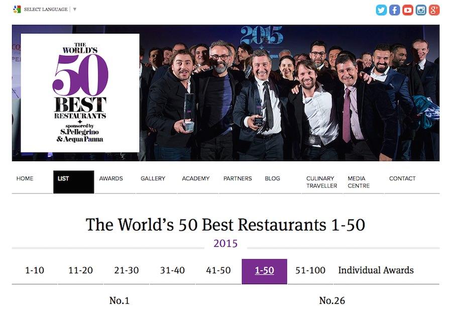 top_restaurants
