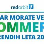 infographic-ecommerce-2015
