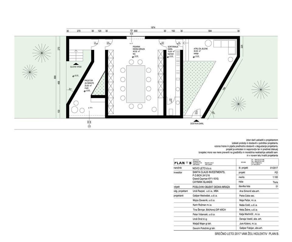 Plan B Arhitekti