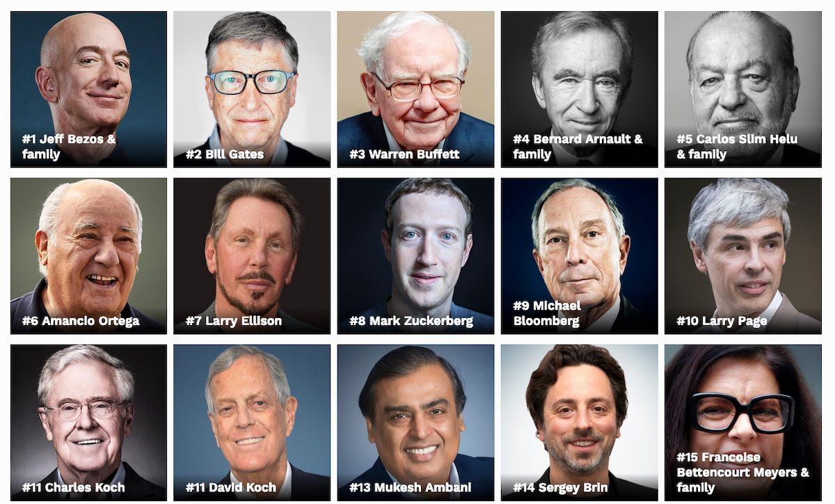 Jeff Bezos je najbogatejši človek na svetu 131 milijard in prvi na Forbesovi lestvici milijarderjev