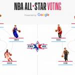 Luka Doncic in Goran Dragic NBA All Star 2020 glasovanje oddaj glas za Luko Doncica in Gorana Dragica