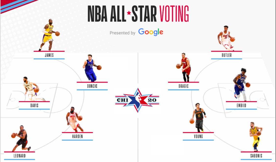 Luka Doncic in Goran Dragic NBA All Star 2020 glasovanje oddaj glas za Luko Doncica in Gorana Dragica