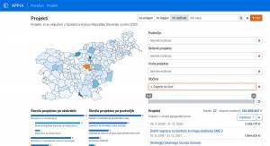 proracun.gov .si interaktivni prikaz proracuna Slovenije in informacije o projektih