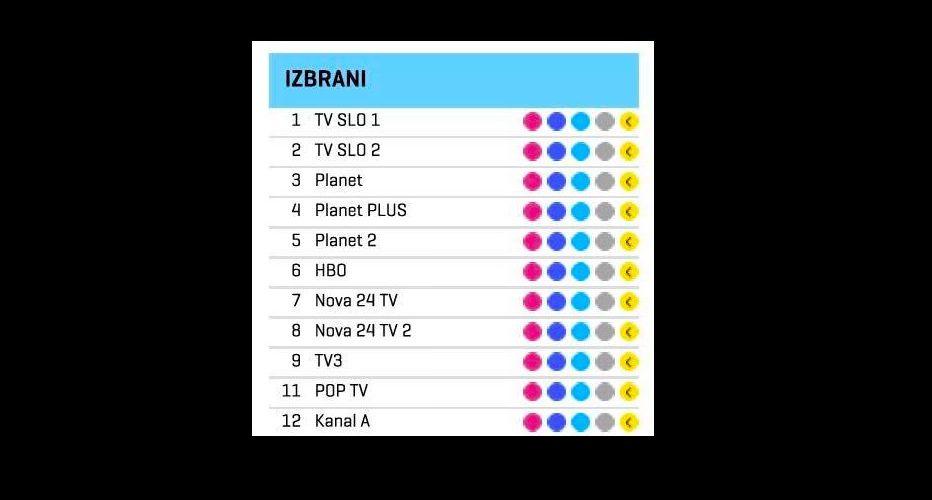 programi telekom